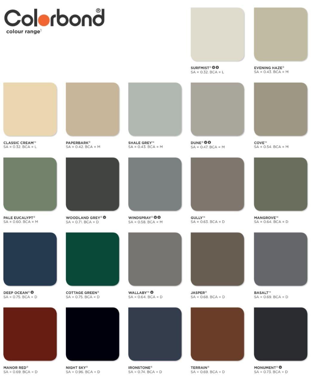 Colorbond_ Colours